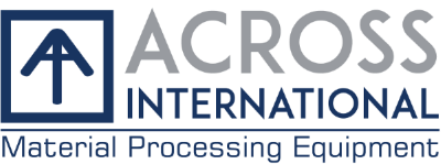 Across International Logo