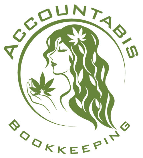 Accountabis Logo